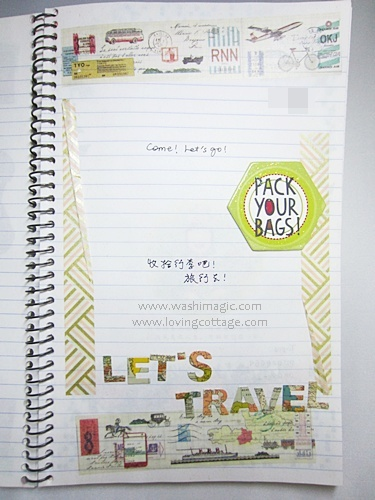 Travel themed mt washi tape