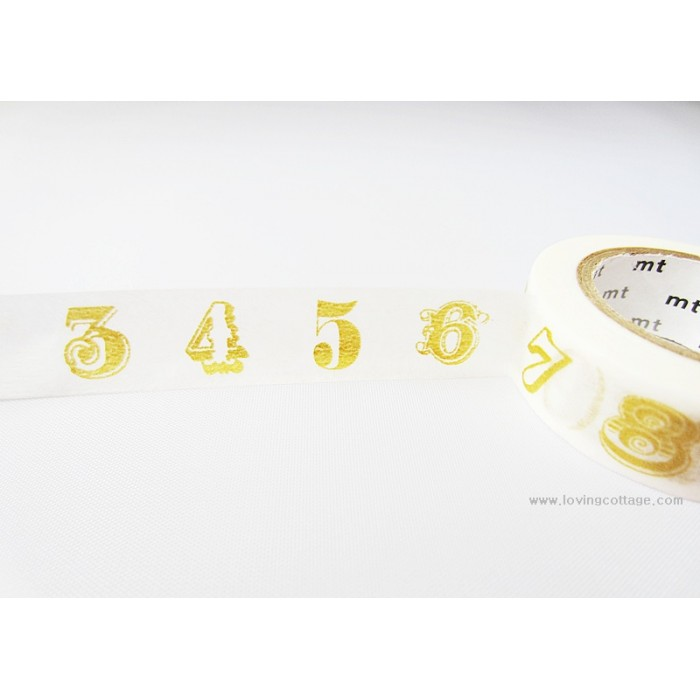 Good Last Minute Wedding Gifts: Last Minute Wedding Anniversary Gift Which You Can Do Quickly